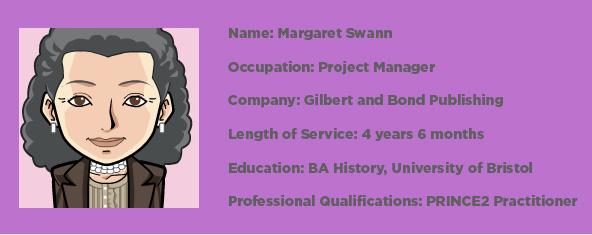 Margaret Swann Basic Info